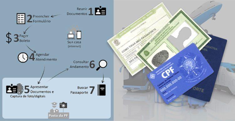 marcar para renovar passaporte